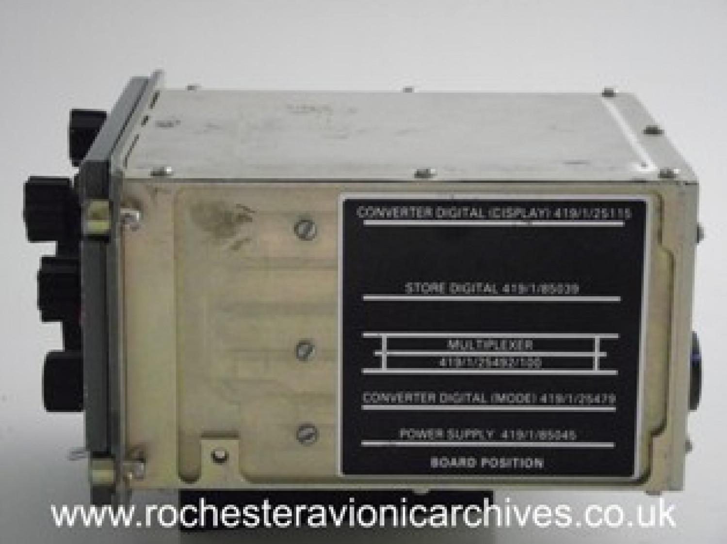 Radio Control Panel